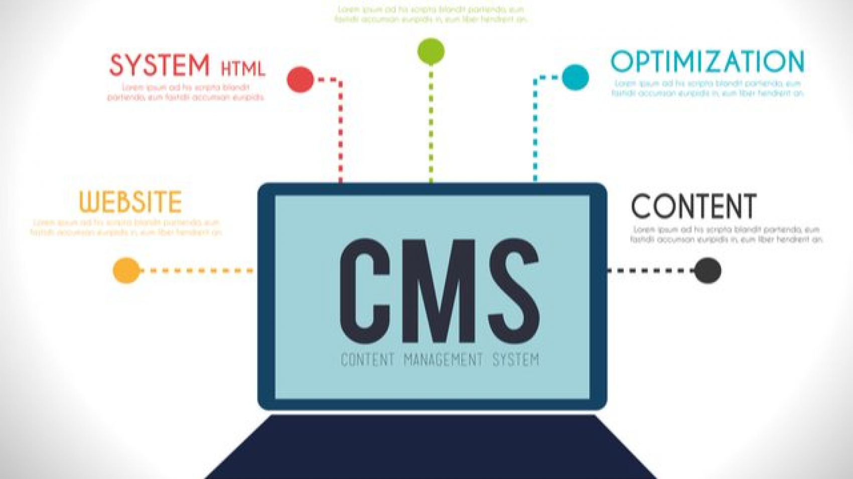cms-selection