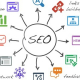 seo-process-search-engine-optimization-jon-rognerud-580x300